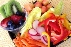 Методики здорового питания